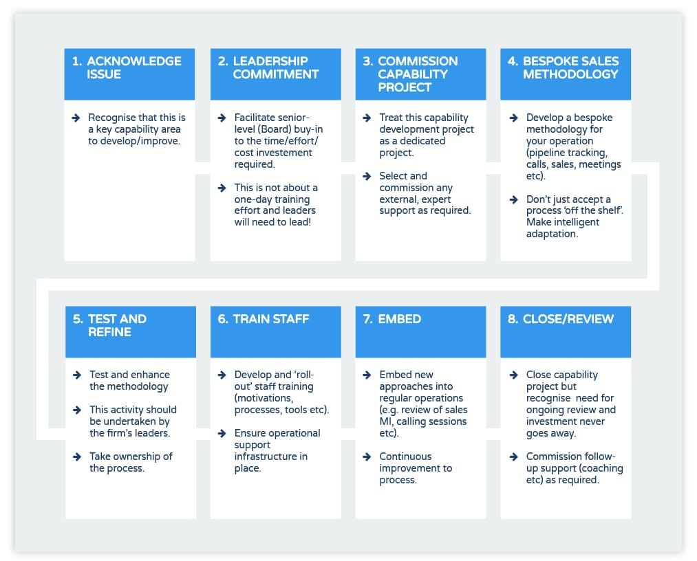 sales capability image 4