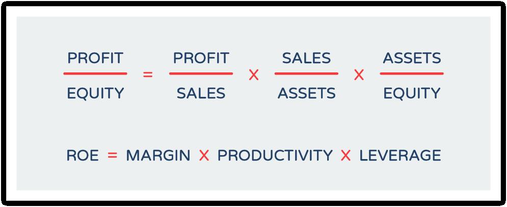 profitability image 01