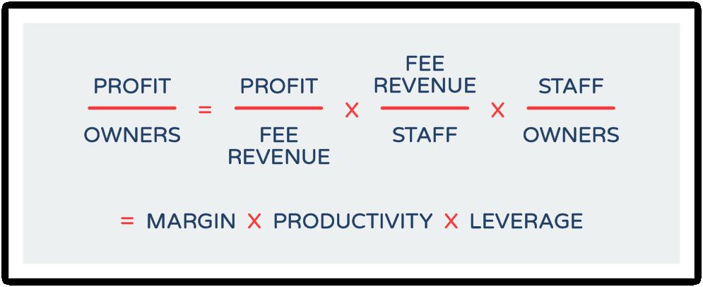 profitability image 02